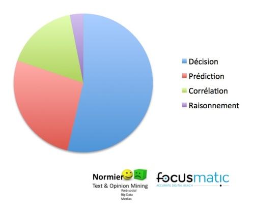 natural language processing sentiment analysis pdf